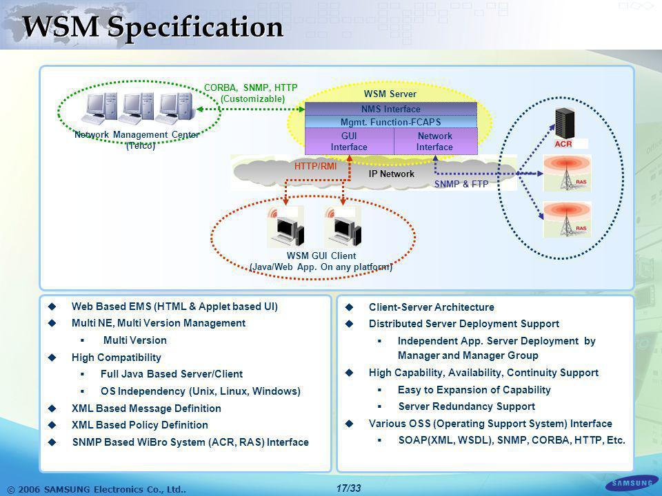 © 2006 SAMSUNG Electronics Co., Ltd.. 16/33 WiBro System Manager (WSM)