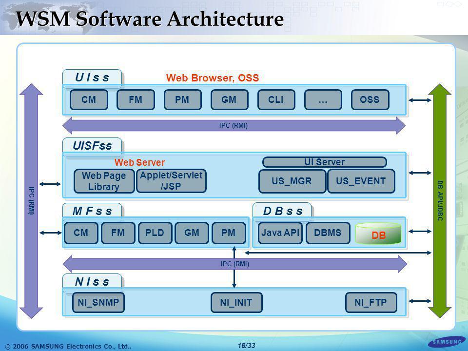 © 2006 SAMSUNG Electronics Co., Ltd.. 17/33 WSM Specification Web Based EMS (HTML & Applet based UI) Multi NE, Multi Version Management Multi Version