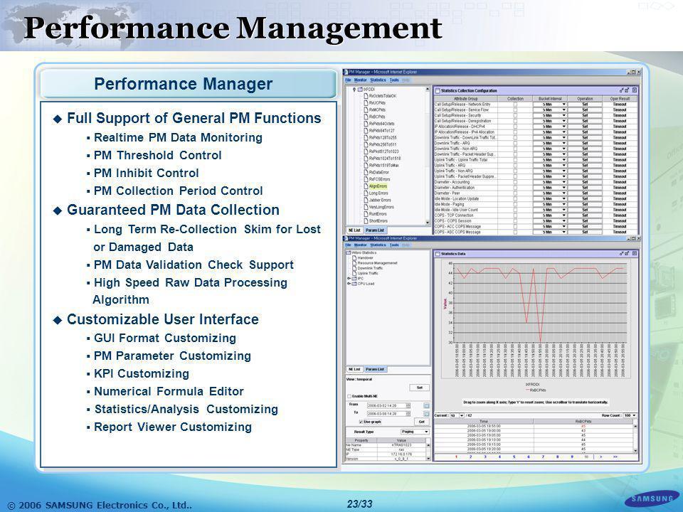 © 2006 SAMSUNG Electronics Co., Ltd.. 22/33 Fault Management CategoryFaults Environment Temperature, Humidity, Flooding, Fire, Door, AC/DC Power Statu