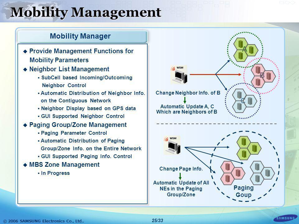 © 2006 SAMSUNG Electronics Co., Ltd.. 24/33 Performance Management Performance Data Categories CategoryStatisticsUsage CALL SETUP/RELEASE NETWOKR ENTR