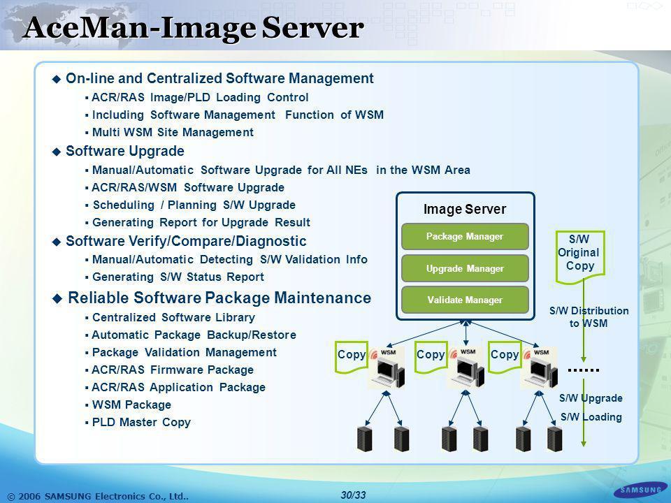 © 2006 SAMSUNG Electronics Co., Ltd.. 29/33 AceMAN-Inventory Server Inventory Server S/W Version Info Hardware Info Repair Info CI WSM#1/RAS#1/Bd#1 Se