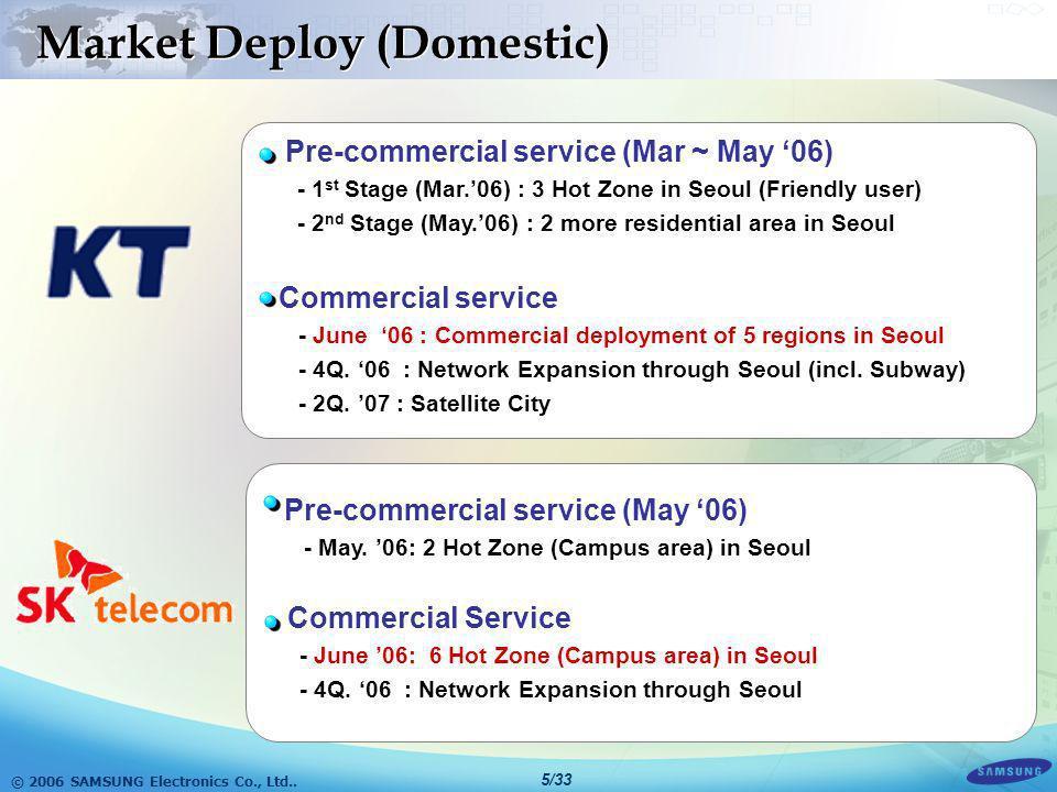 © 2006 SAMSUNG Electronics Co., Ltd.. 4/33 WiBro Market Deploy