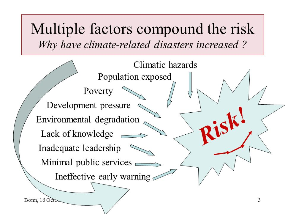 Bonn, 16 October Multiple factors compound the risk Why have climate-related disasters increased .