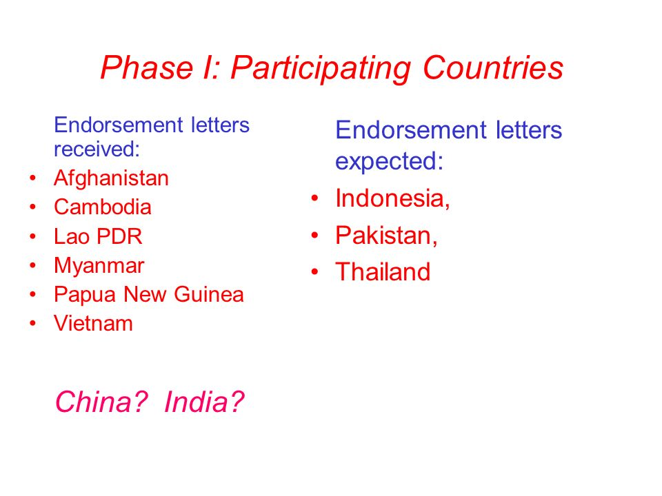 Phase I: Participating Countries Endorsement letters received: Afghanistan Cambodia Lao PDR Myanmar Papua New Guinea Vietnam China.