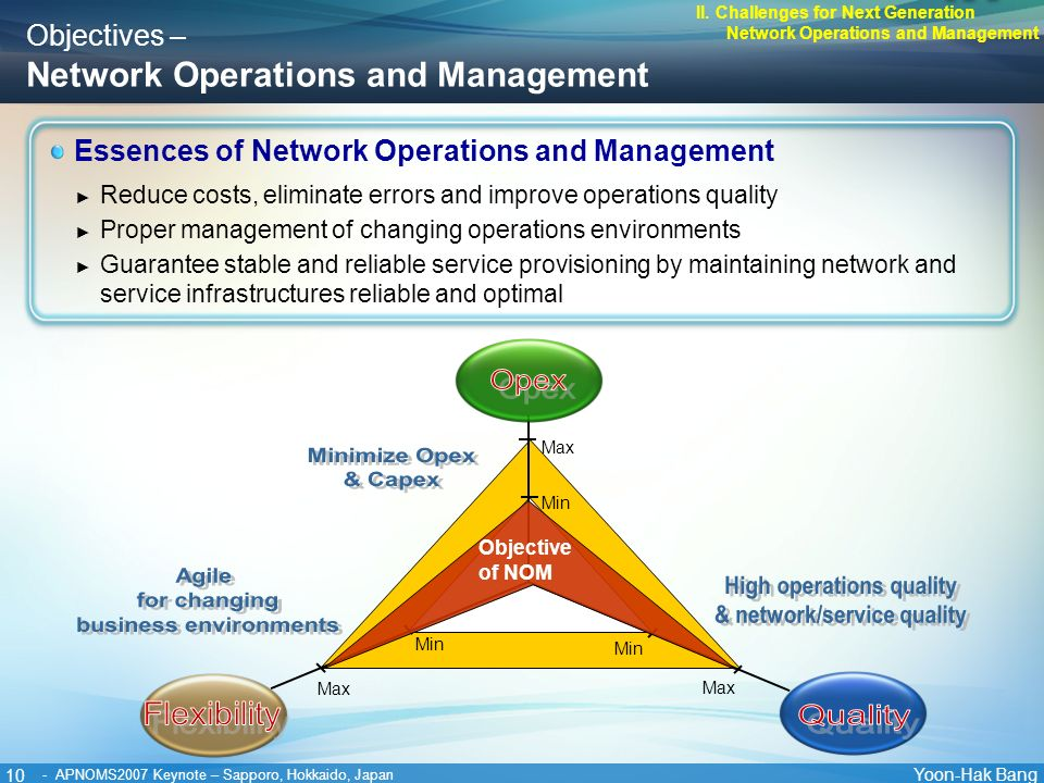 10 Yoon-Hak Bang - APNOMS2007 Keynote – Sapporo, Hokkaido, Japan Objectives – Network Operations and Management II. Challenges for Next Generation Net
