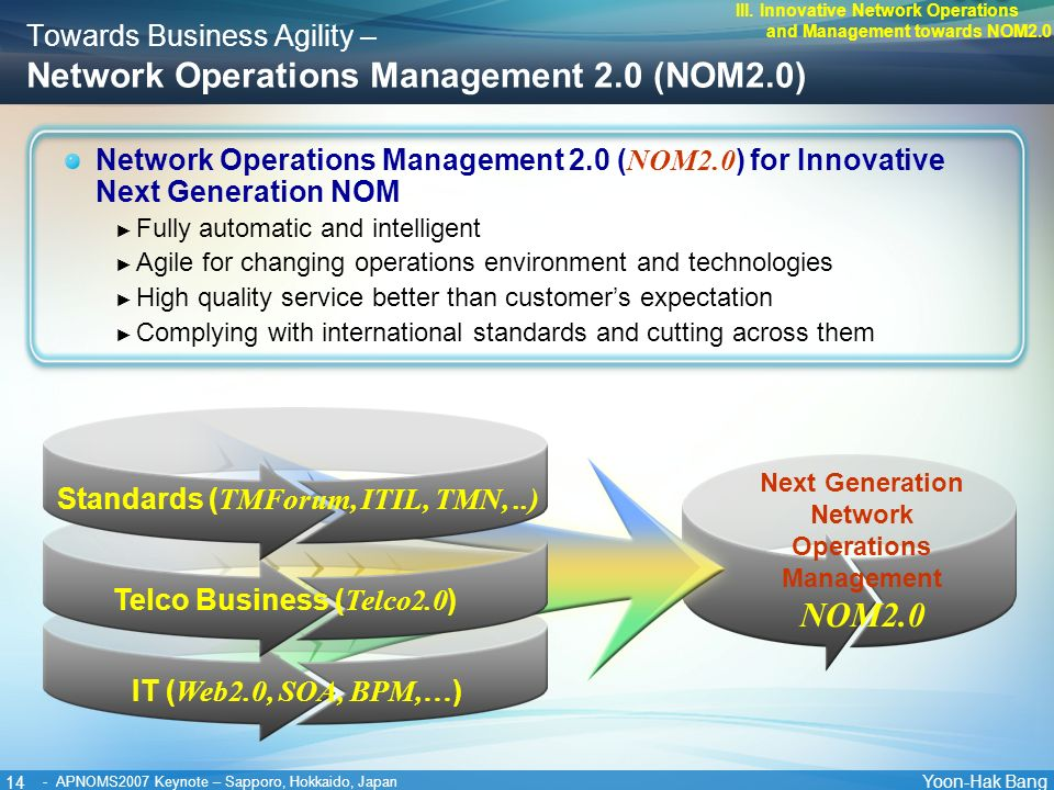14 Yoon-Hak Bang - APNOMS2007 Keynote – Sapporo, Hokkaido, Japan Towards Business Agility – Network Operations Management 2.0 (NOM2.0) Network Operations Management 2.0 ( NOM2.0 ) for Innovative Next Generation NOM Fully automatic and intelligent Agile for changing operations environment and technologies High quality service better than customers expectation Complying with international standards and cutting across them III.