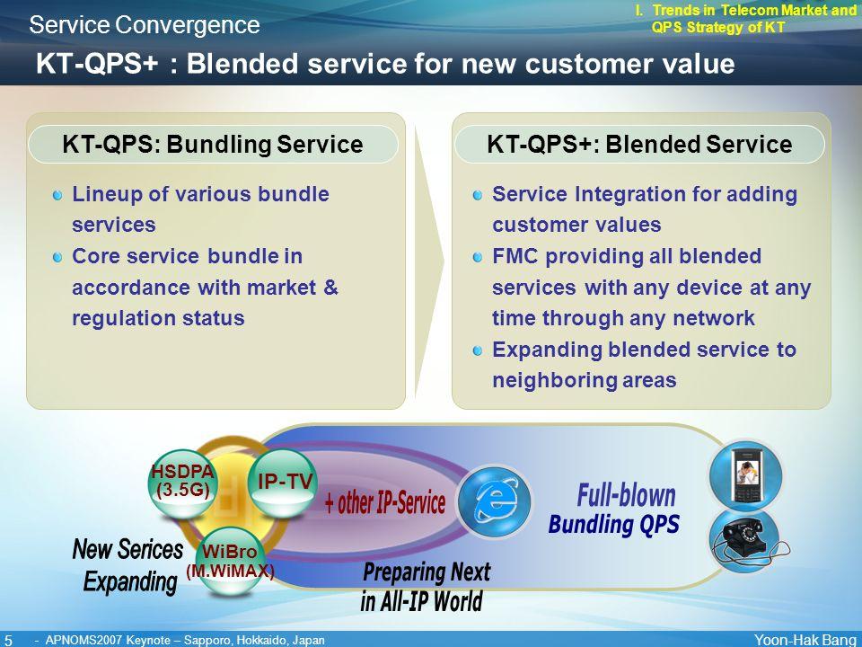 5 Yoon-Hak Bang - APNOMS2007 Keynote – Sapporo, Hokkaido, Japan Service Convergence KT-QPS+ : Blended service for new customer value IP-TV WiBro (M.Wi