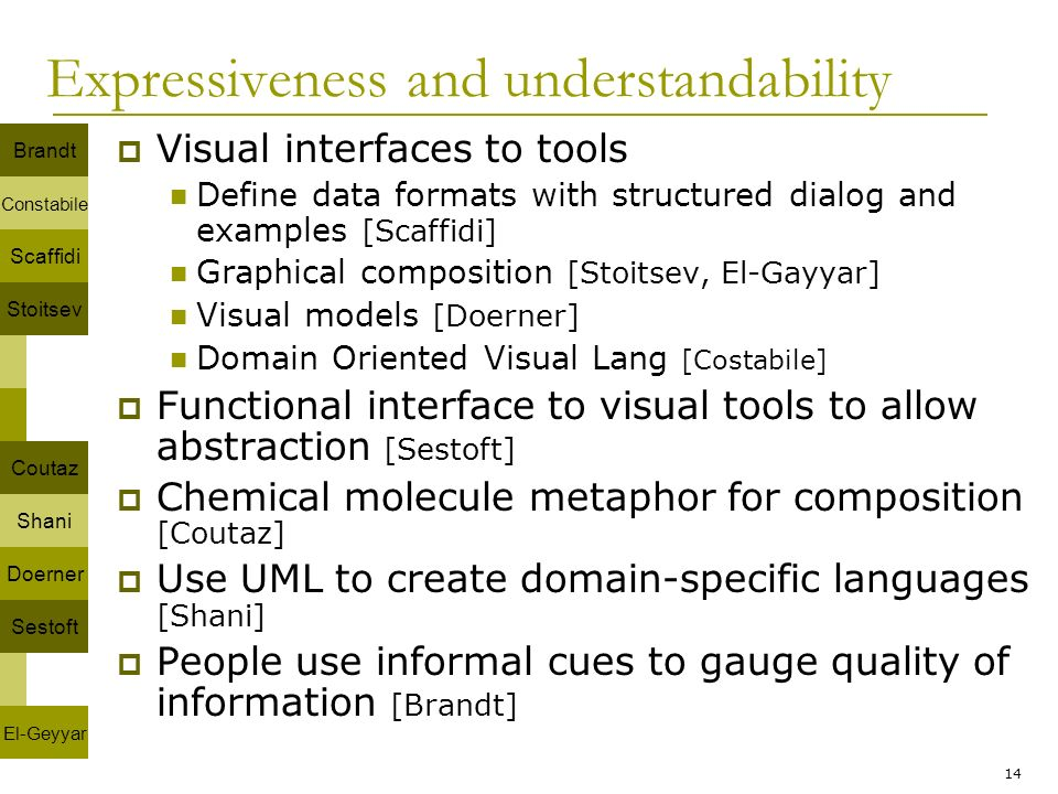 14 Expressiveness and understandability Visual interfaces to tools Define data formats with structured dialog and examples [Scaffidi] Graphical composition [Stoitsev, El-Gayyar] Visual models [Doerner] Domain Oriented Visual Lang [Costabile] Functional interface to visual tools to allow abstraction [Sestoft] Chemical molecule metaphor for composition [Coutaz] Use UML to create domain-specific languages [Shani] People use informal cues to gauge quality of information [Brandt] Brandt Constabile Scaffidi Sestoft El-Geyyar Coutaz Shani Doerner Stoitsev
