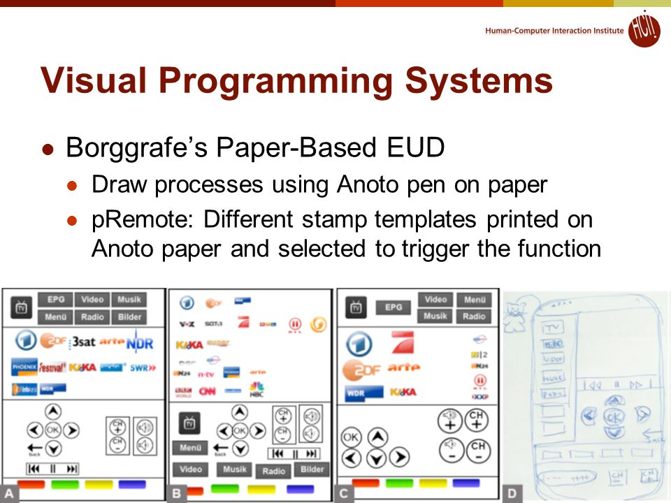 WEUSE-IV -5/12/08 4 Visual Programming Systems Borggrafes Paper-Based EUD Draw processes using Anoto pen on paper pRemote: Different stamp templates printed on Anoto paper and selected to trigger the function