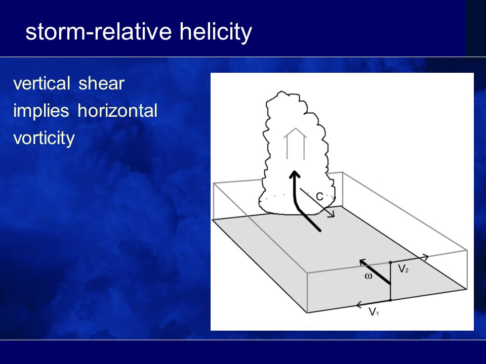 storm-relative helicity vertical shear implies horizontal vorticity