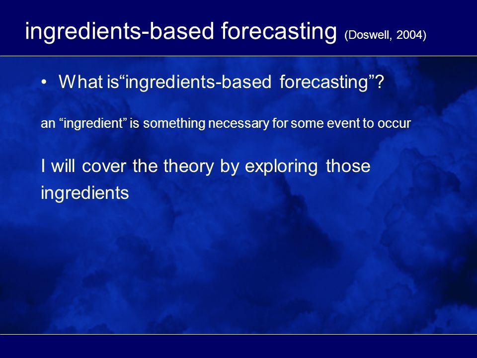convective parameters but, beware....