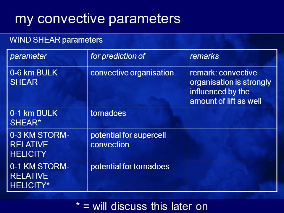 my convective parameters parameterfor prediction ofremarks 0-6 km BULK SHEAR convective organisationremark: convective organisation is strongly influenced by the amount of lift as well 0-1 km BULK SHEAR* tornadoes 0-3 KM STORM- RELATIVE HELICITY potential for supercell convection 0-1 KM STORM- RELATIVE HELICITY* potential for tornadoes WIND SHEAR parameters * = will discuss this later on