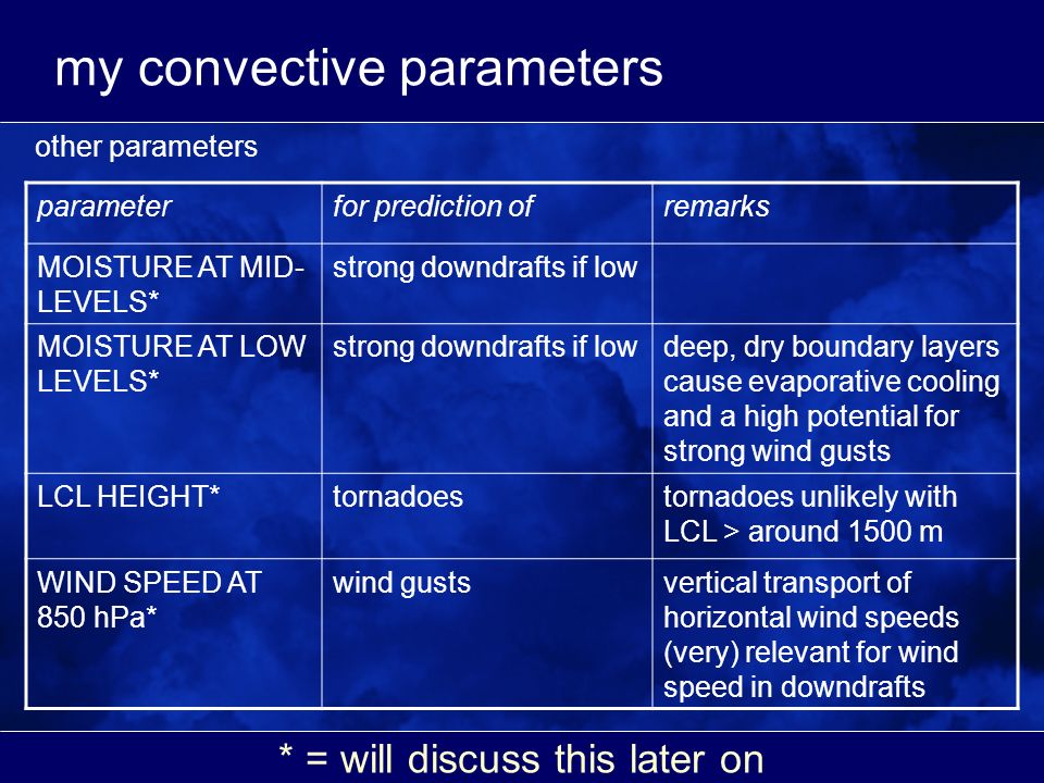 my convective parameters parameterfor prediction ofremarks MOISTURE AT MID- LEVELS* strong downdrafts if low MOISTURE AT LOW LEVELS* strong downdrafts if lowdeep, dry boundary layers cause evaporative cooling and a high potential for strong wind gusts LCL HEIGHT*tornadoestornadoes unlikely with LCL > around 1500 m WIND SPEED AT 850 hPa* wind gustsvertical transport of horizontal wind speeds (very) relevant for wind speed in downdrafts other parameters * = will discuss this later on