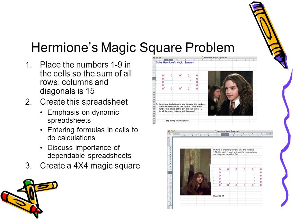 Hermiones Magic Square Problem 1.Place the numbers 1-9 in the cells so the sum of all rows, columns and diagonals is 15 2.Create this spreadsheet Emph