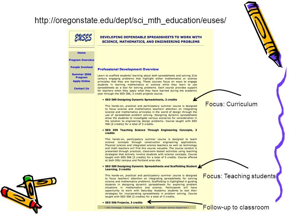 http://oregonstate.edu/dept/sci_mth_education/euses/ Focus: Curriculum Focus: Teaching students Follow-up to classroom