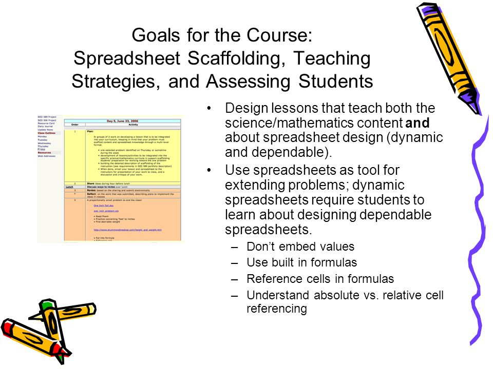 Goals for the Course: Spreadsheet Scaffolding, Teaching Strategies, and Assessing Students Design lessons that teach both the science/mathematics cont