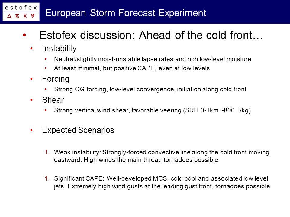 European Storm Forecast Experiment Doppler radar observations: Berlin