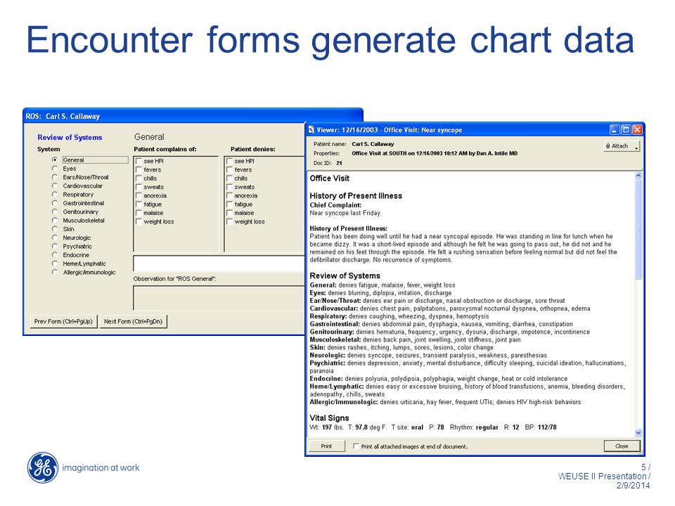 5 / WEUSE II Presentation / 2/9/2014 Encounter forms generate chart data