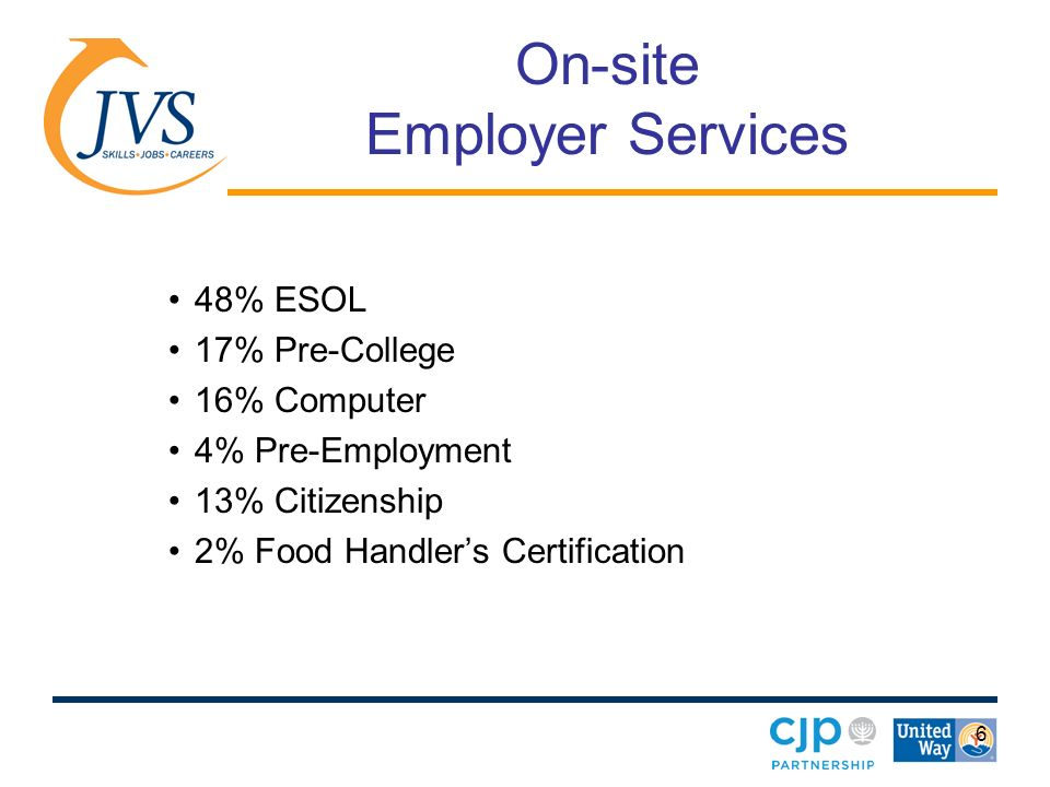 6 On-site Employer Services 48% ESOL 17% Pre-College 16% Computer 4% Pre-Employment 13% Citizenship 2% Food Handlers Certification
