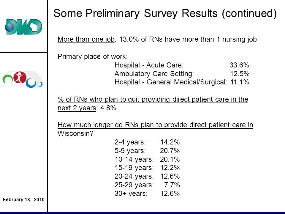 February 18, 2010 Some Preliminary Survey Results (continued) More than one job: 13.0% of RNs have more than 1 nursing job Primary place of work: Hosp