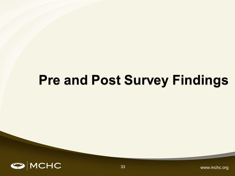 33 Pre and Post Survey Findings