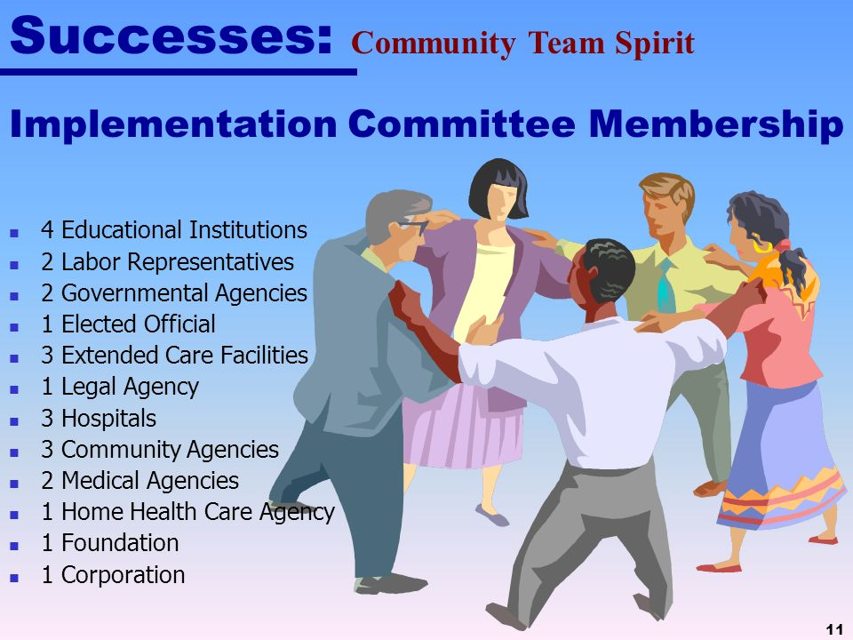 Successes: Community Team Spirit Implementation Committee Membership 11 4 Educational Institutions 2 Labor Representatives 2 Governmental Agencies 1 Elected Official 3 Extended Care Facilities 1 Legal Agency 3 Hospitals 3 Community Agencies 2 Medical Agencies 1 Home Health Care Agency 1 Foundation 1 Corporation