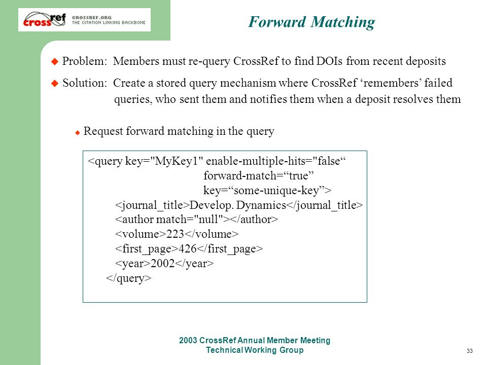 33 2003 CrossRef Annual Member Meeting Technical Working Group Forward Matching Problem: Members must re-query CrossRef to find DOIs from recent deposits Solution: Create a stored query mechanism where CrossRef remembers failed queries, who sent them and notifies them when a deposit resolves them Request forward matching in the query <query key= MyKey1 enable-multiple-hits= false forward-match=true key=some-unique-key> Develop.