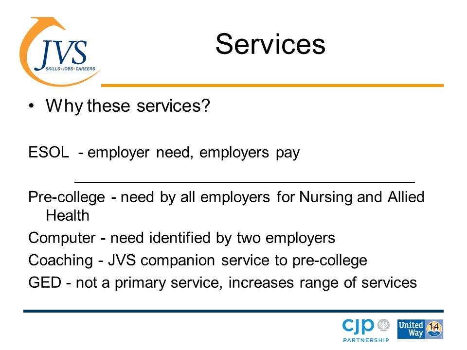 14 Services Why these services? ESOL - employer need, employers pay _______________________________________ Pre-college - need by all employers for Nu