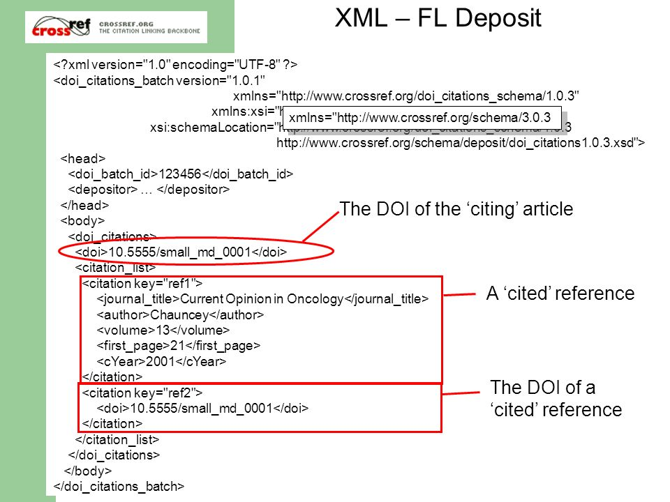 CrossRef Forward Linking Webinar April 30, 2007 XML – FL Deposit <doi_citations_batch version= xmlns=   xmlns:xsi=   xsi:schemaLocation=     > … /small_md_0001 Current Opinion in Oncology Chauncey /small_md_0001 The DOI of the citing article A cited reference The DOI of a cited reference xmlns=