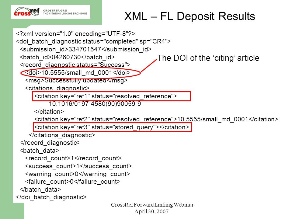 CrossRef Forward Linking Webinar April 30, 2007 XML – FL Deposit Results 334701547 04260730 10.5555/small_md_0001 Successfully updated 10.1016/0197-45