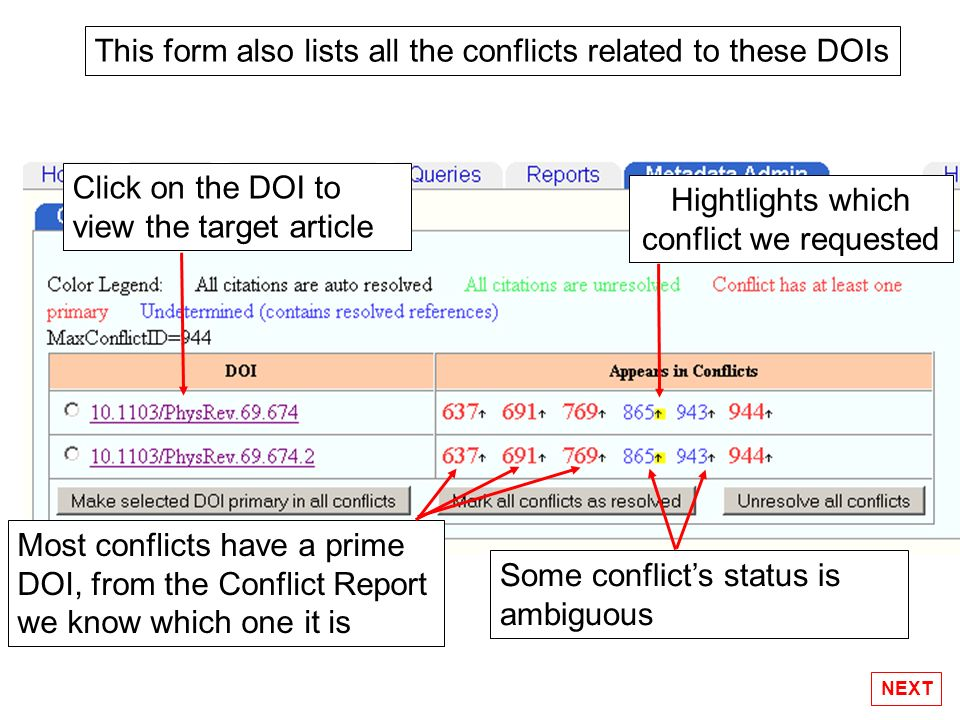 Hightlights which conflict we requested This form also lists all the conflicts related to these DOIs Most conflicts have a prime DOI, from the Conflict Report we know which one it is Some conflicts status is ambiguous Click on the DOI to view the target article NEXT