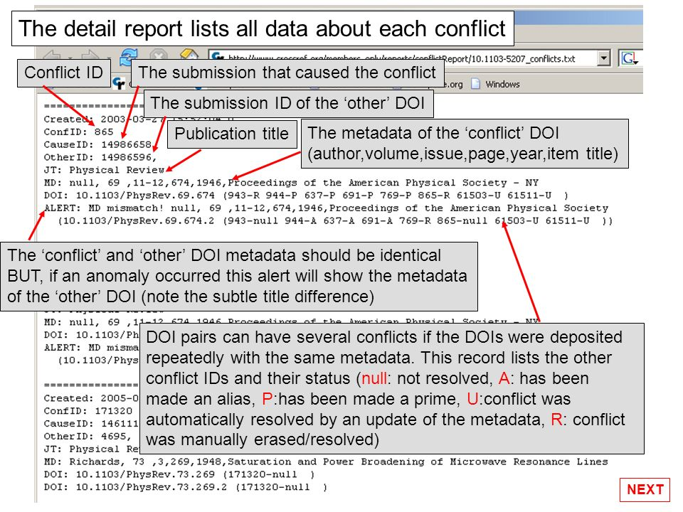 The detail report lists all data about each conflict Conflict IDThe submission that caused the conflictThe submission ID of the other DOIPublication titleThe metadata of the conflict DOI (author,volume,issue,page,year,item title) The conflict and other DOI metadata should be identical BUT, if an anomaly occurred this alert will show the metadata of the other DOI (note the subtle title difference) DOI pairs can have several conflicts if the DOIs were deposited repeatedly with the same metadata.