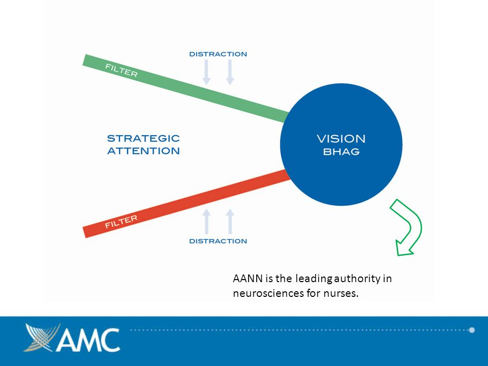 AANN is the leading authority in neurosciences for nurses.