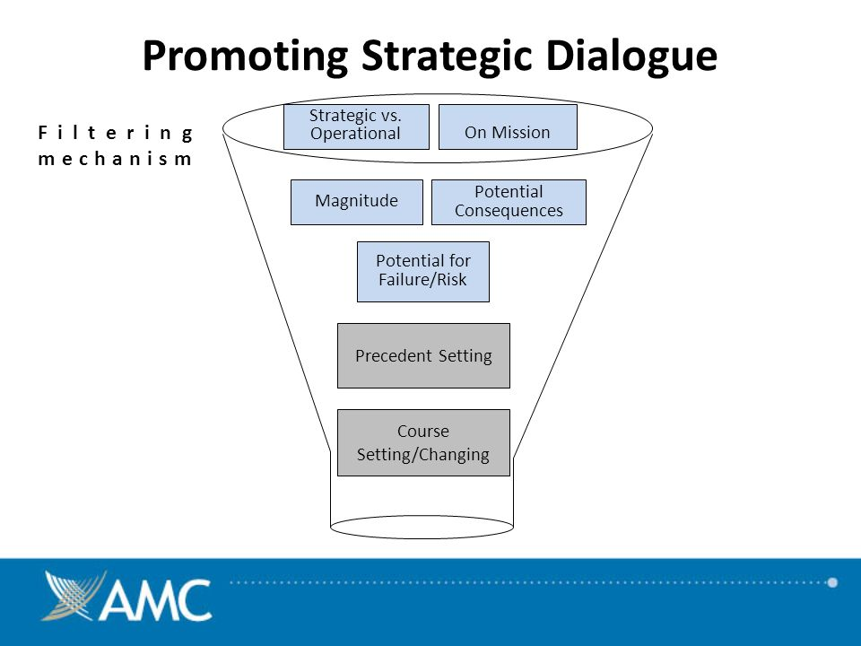 Promoting Strategic Dialogue Strategic vs.