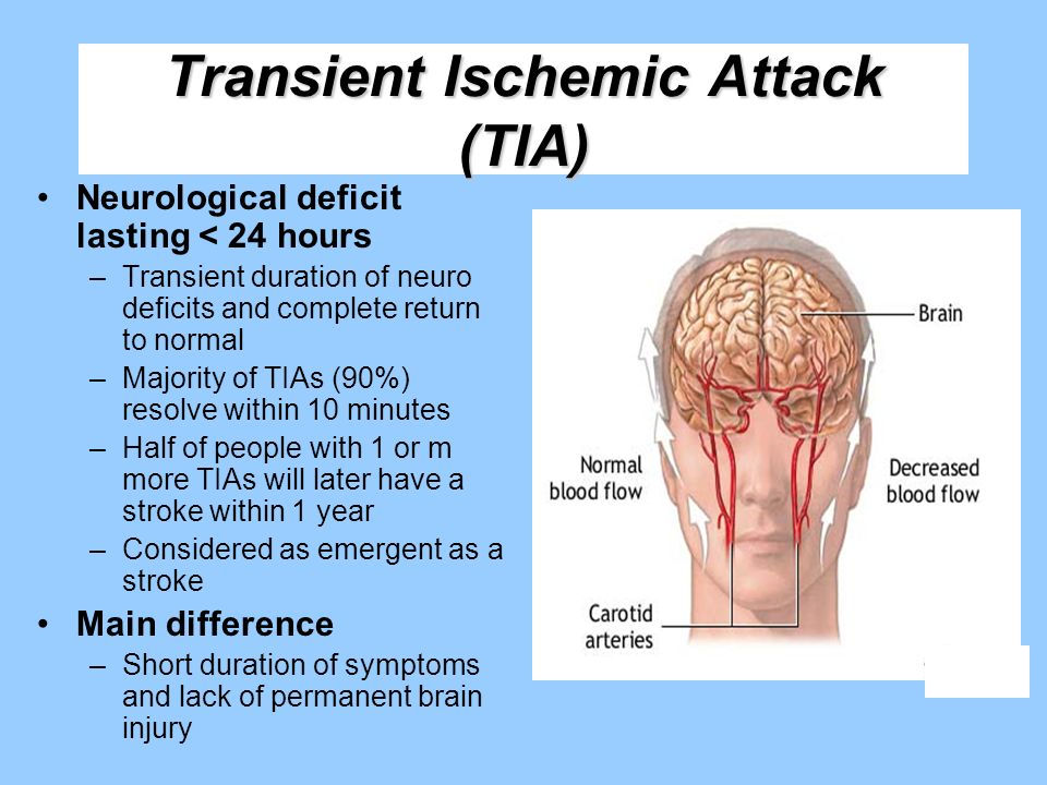 Transient Ischemic Attack (TIA) Neurological deficit lasting < 24 hours –Transient duration of neuro deficits and complete return to normal –Majority