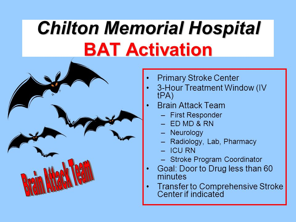 Chilton Memorial Hospital BAT Activation Primary Stroke Center 3-Hour Treatment Window (IV tPA) Brain Attack Team –First Responder –ED MD & RN –Neurol