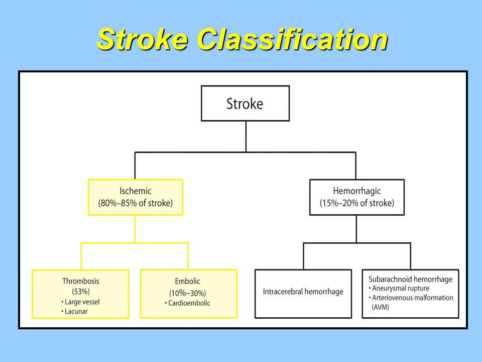 Stroke Classification