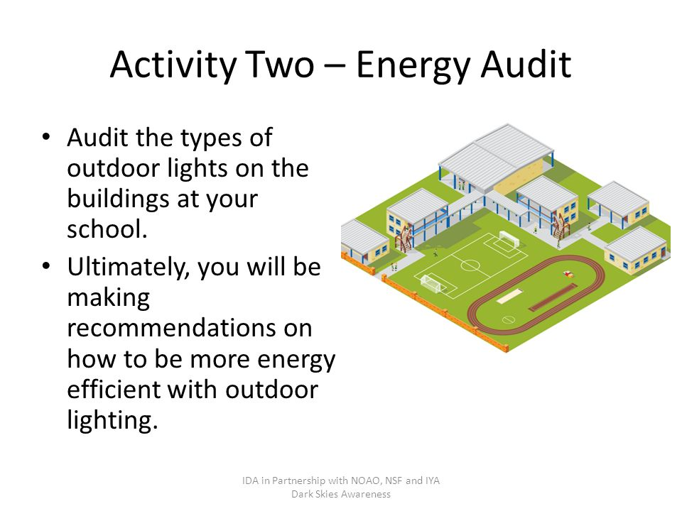 Activity Two – Energy Audit Audit the types of outdoor lights on the buildings at your school.
