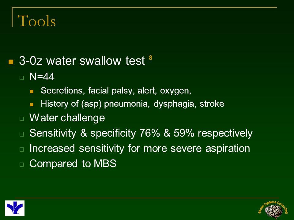 Tools 3-0z water swallow test 8 N=44 Secretions, facial palsy, alert, oxygen, History of (asp) pneumonia, dysphagia, stroke Water challenge Sensitivit
