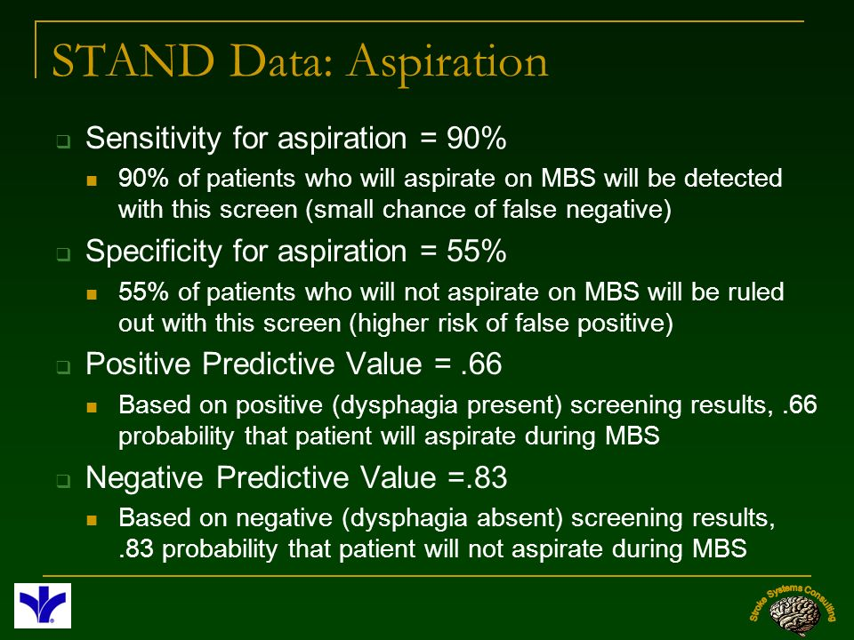STAND Data: Aspiration Sensitivity for aspiration = 90% 90% of patients who will aspirate on MBS will be detected with this screen (small chance of fa