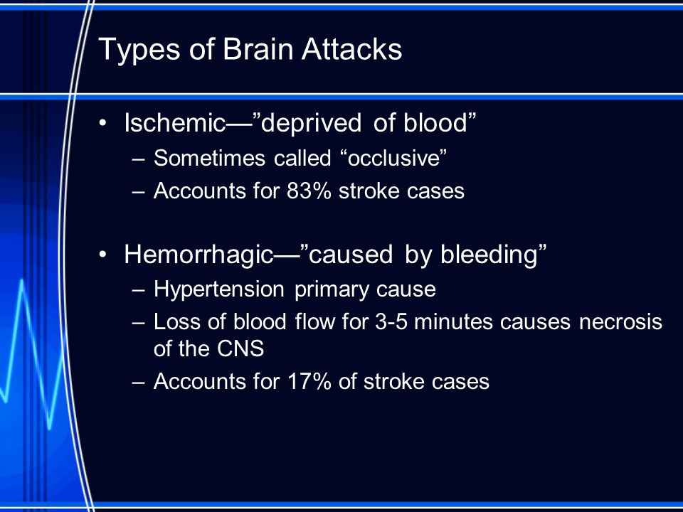 Types of Brain Attacks Ischemicdeprived of blood –Sometimes called occlusive –Accounts for 83% stroke cases Hemorrhagiccaused by bleeding –Hypertensio