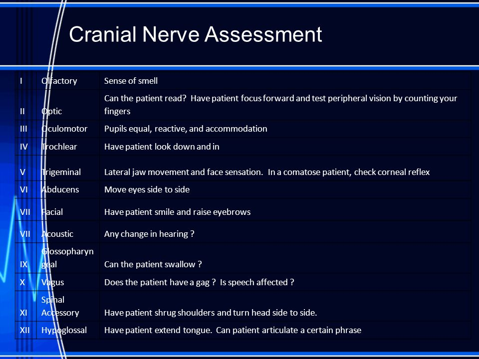 Cranial Nerve Assessment IOlfactorySense of smell IIOptic Can the patient read? Have patient focus forward and test peripheral vision by counting your