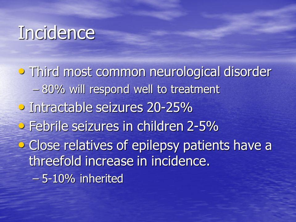 Resources Epilepsy Foundation of America Epilepsy Foundation of America 1-800-332-1000 1-800-332-1000 www.epilepsyfoundation.org www.epilepsyfoundation.orgwww.epilepsyfoundation.org American Epilepsy Society American Epilepsy Society 1-860-586-7505 1-860-586-7505 www.aesnet.org www.aesnet.orgwww.aesnet.org American Association of Neuroscience Nurses American Association of Neuroscience Nurses www.aann.org www.aann.org