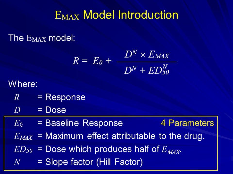 E MAX Model Introduction The E MAX model: Where: R = Response D = Dose E 0 = Baseline Response E MAX = Maximum effect attributable to the drug. ED 50