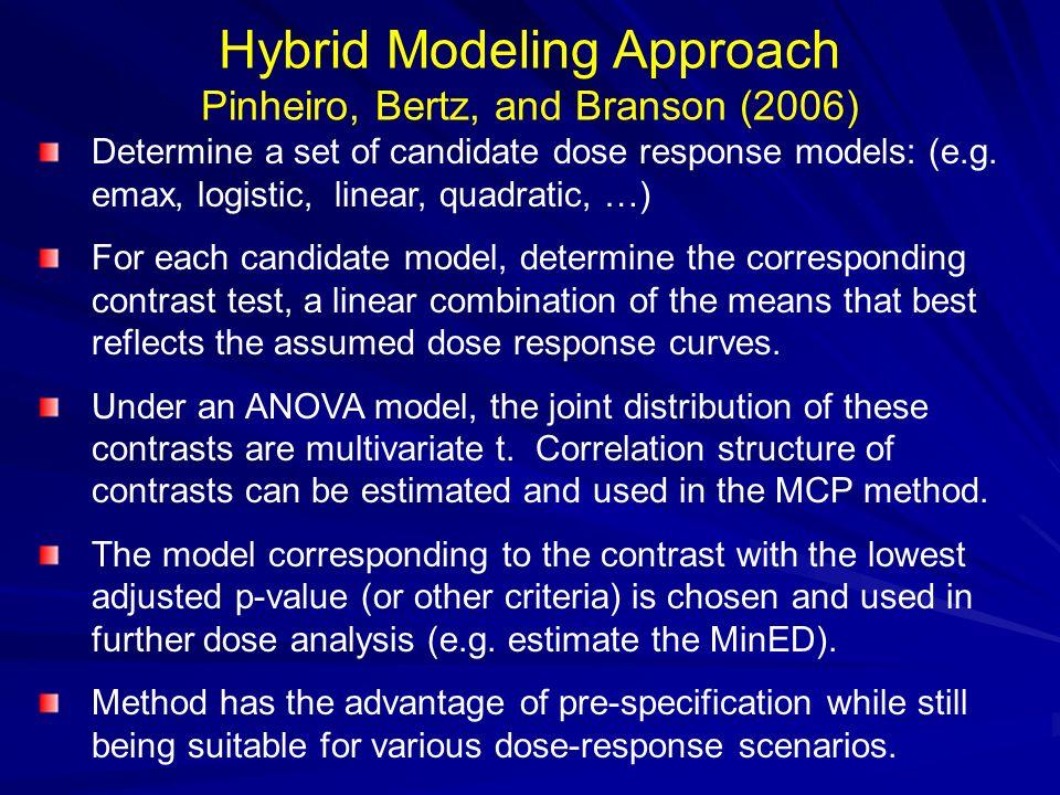 Hybrid Modeling Approach Pinheiro, Bertz, and Branson (2006) Determine a set of candidate dose response models: (e.g. emax, logistic, linear, quadrati