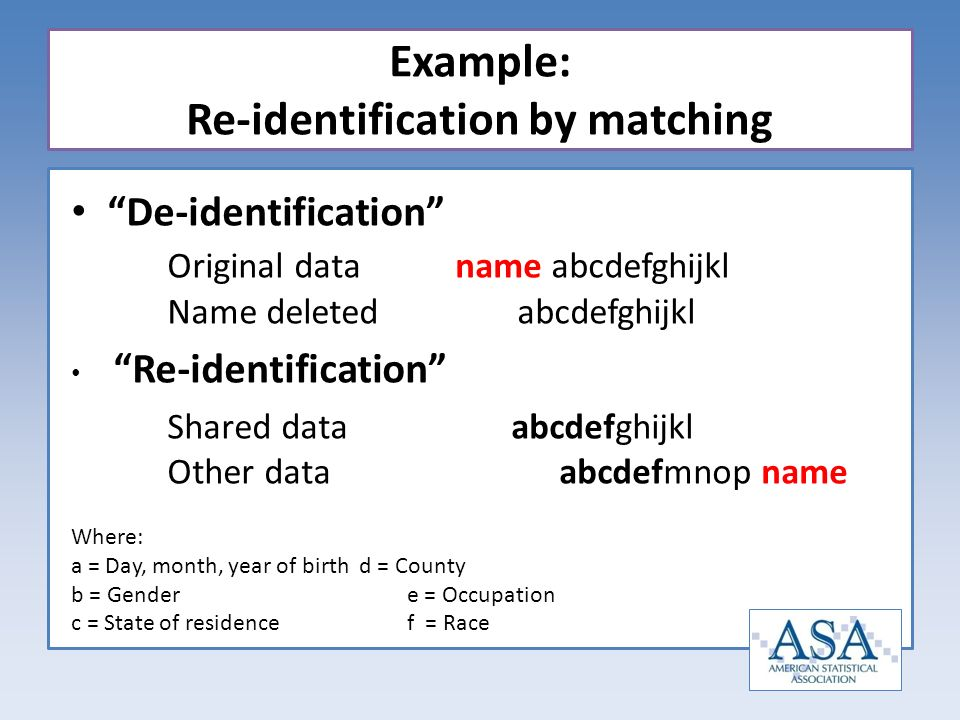 De-identification Original data name abcdefghijkl Name deleted abcdefghijkl Re-identification Shared data abcdefghijkl Other data abcdefmnop name Where: a = Day, month, year of birthd = County b = Gendere = Occupation c = State of residencef = Race Example: Re-identification by matching