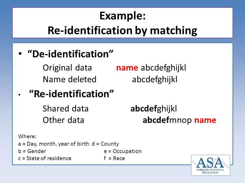 De-identification Original data name abcdefghijkl Name deleted abcdefghijkl Re-identification Shared data abcdefghijkl Other data abcdefmnop name Wher