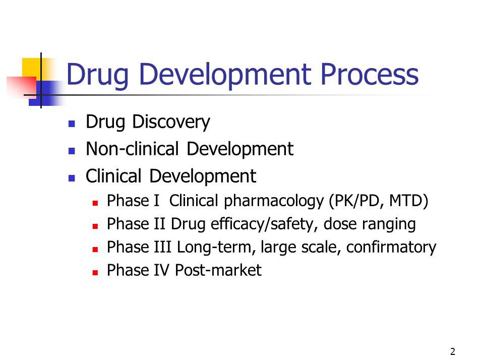 2 Drug Development Process Drug Discovery Non-clinical Development Clinical Development Phase I Clinical pharmacology (PK/PD, MTD) Phase II Drug effic
