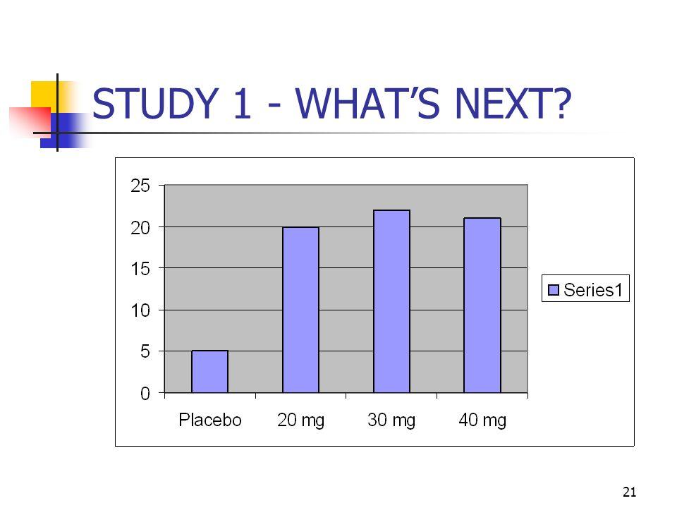 21 STUDY 1 - WHATS NEXT?