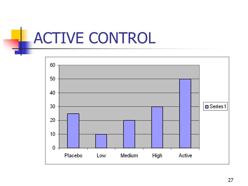 27 ACTIVE CONTROL